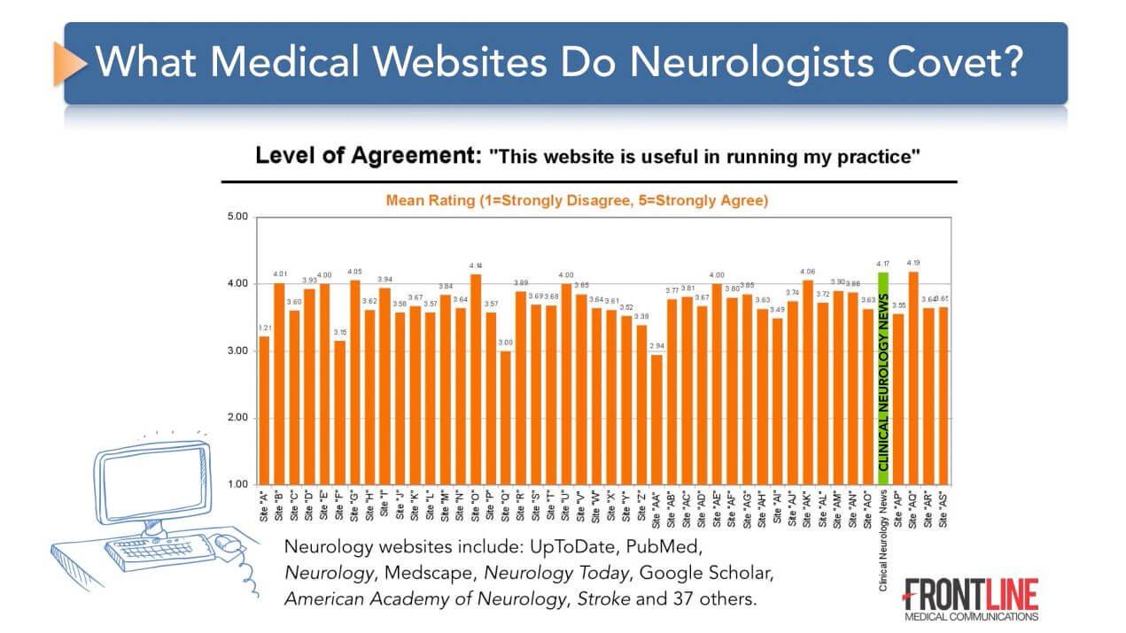 Clinical Neurology News